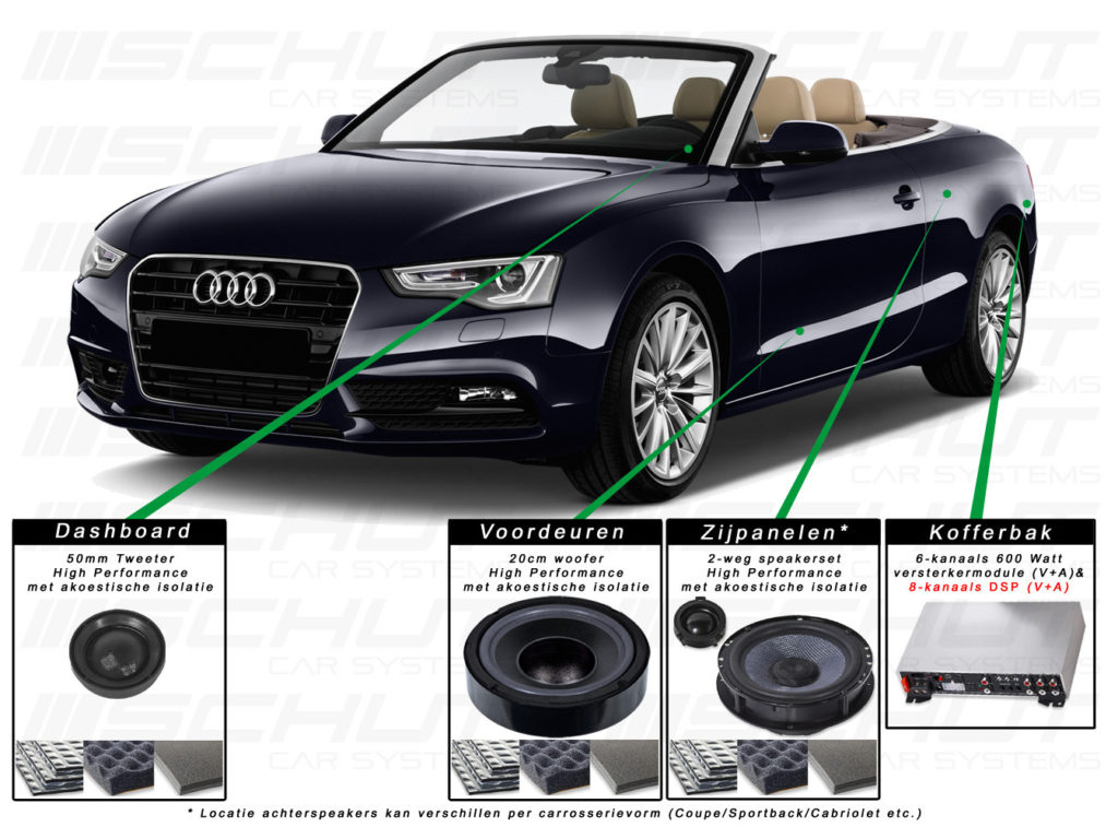 Audi A5 Subwoofer Upgrade Related Keywords & Suggestions