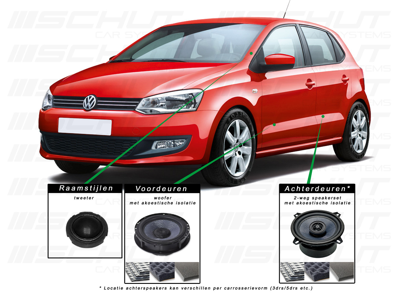vw polo audio upgrade meer dan alleen een speaker upgrade. Black Bedroom Furniture Sets. Home Design Ideas