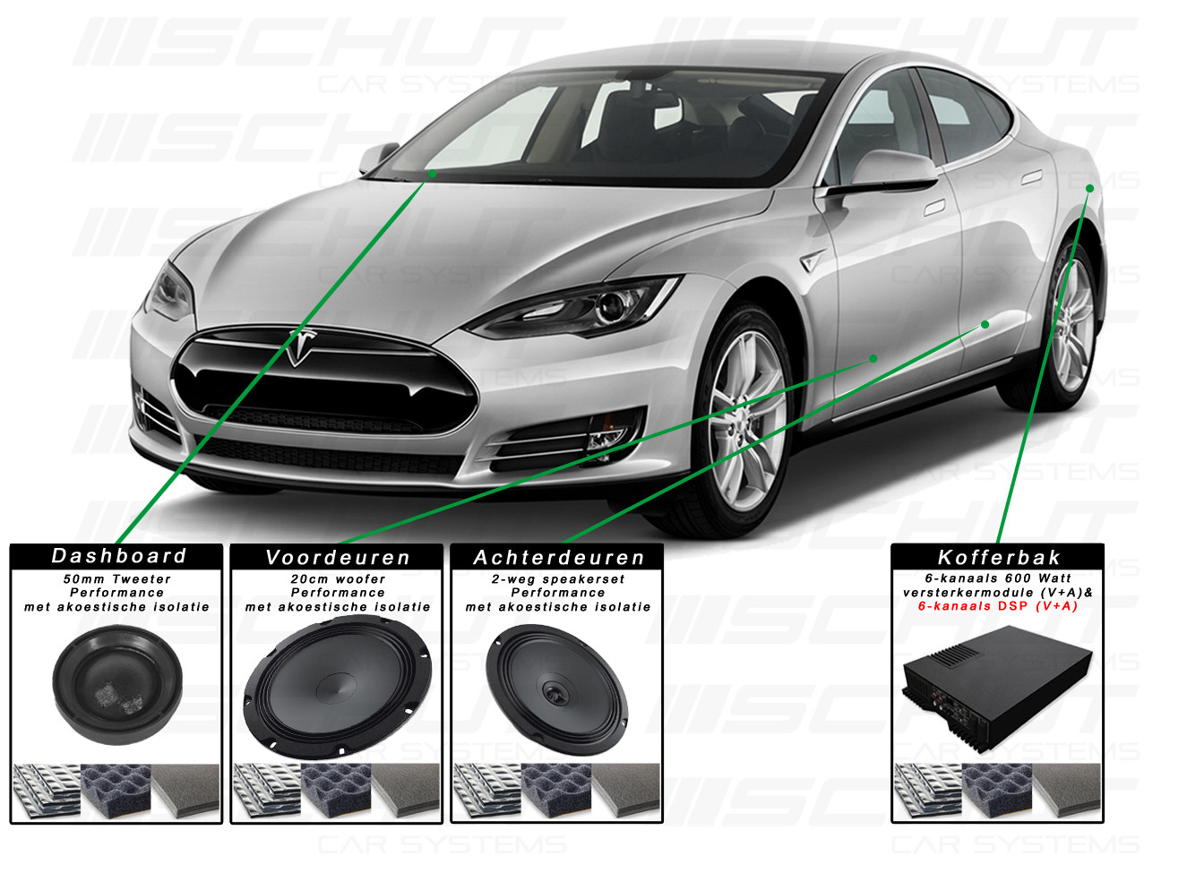 "Tesla Model S met ""UHFS"" audio"