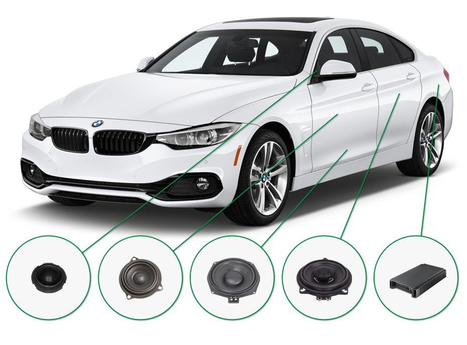 BMW 4 audio upgrade set 1