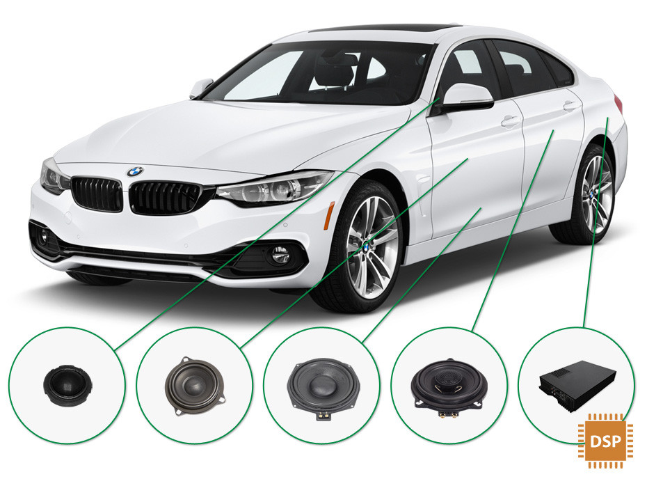 BMW 4 audio upgrade set 3