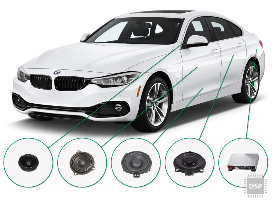 BMW 4 audio upgrade set 4