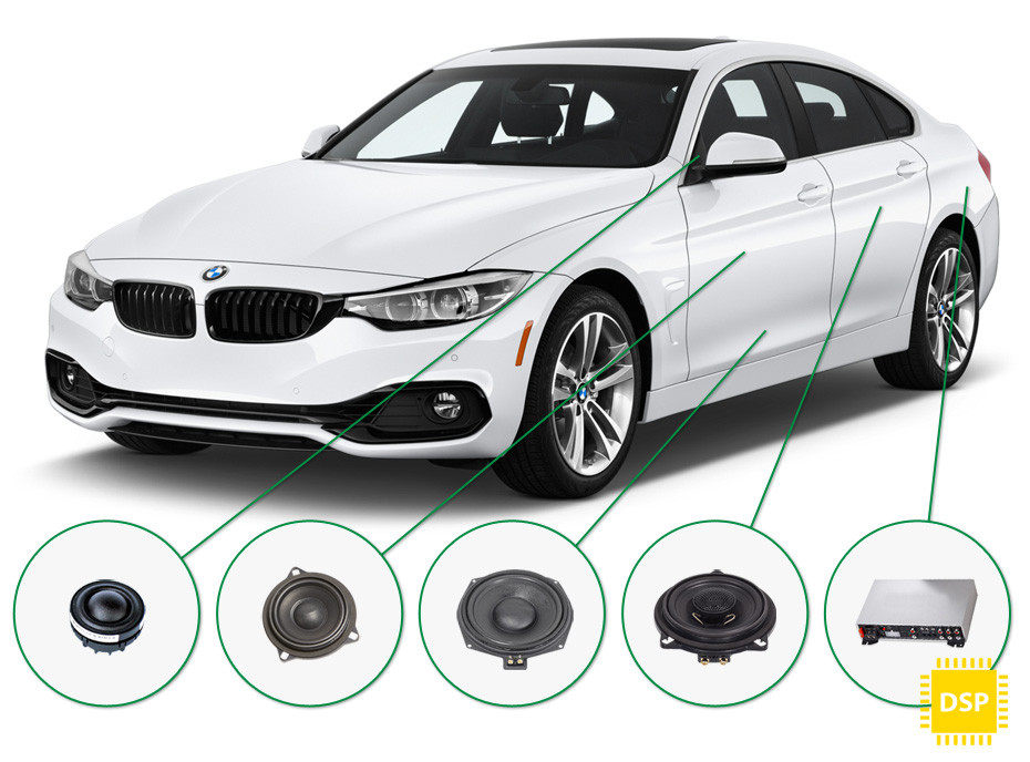 BMW 4 audio upgrade set 5