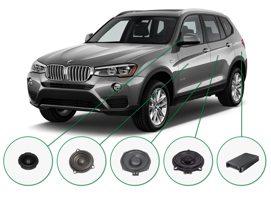 BMW X3 audio upgrade set 1