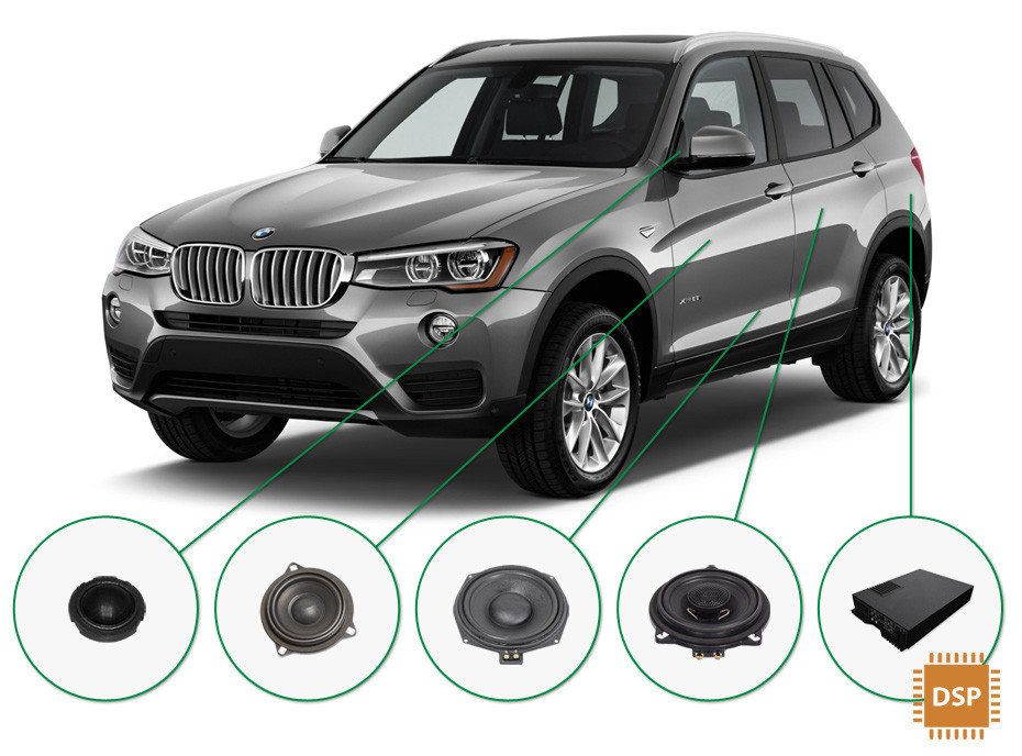 BMW X3 audio upgrade set 3