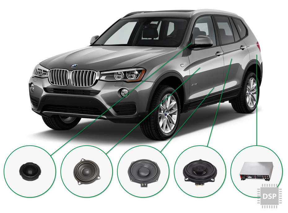 BMW X3 audio upgrade set 4