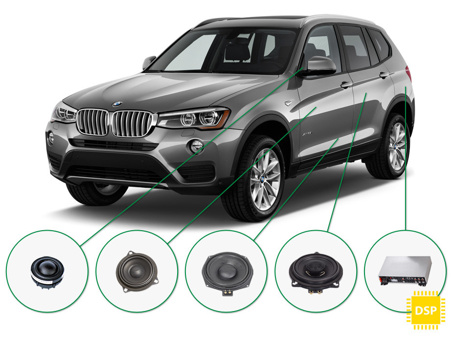 BMW X3 audio upgrade set 5