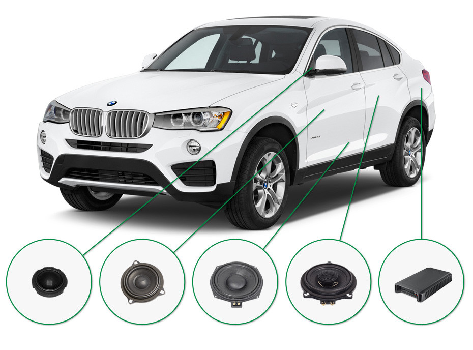 BMW X4 audio upgrade set 1