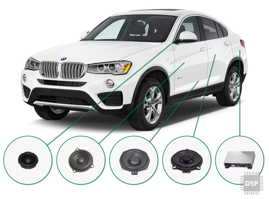BMW X4 audio upgrade set 4