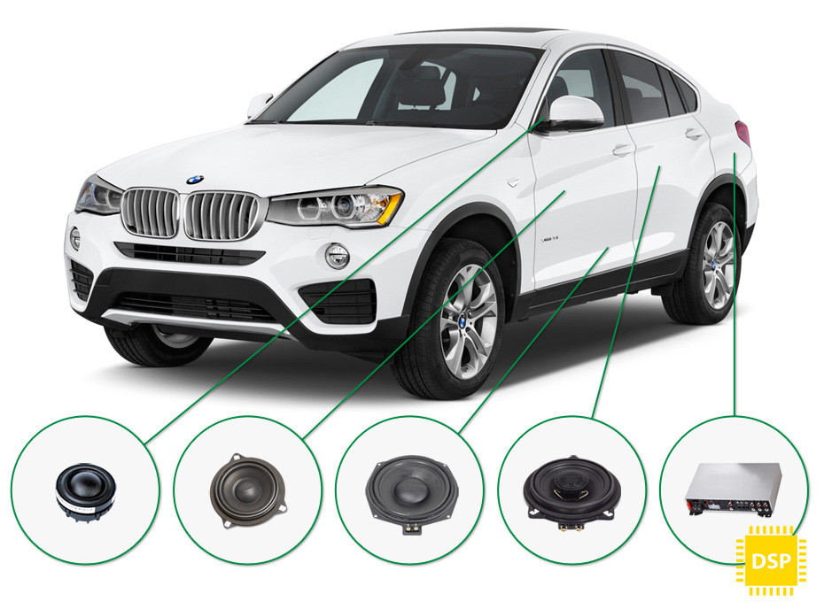 BMW X4 audio upgrade set 5