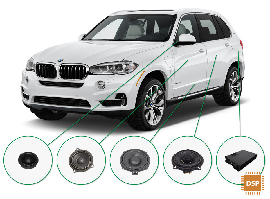 BMW X5 audio upgrade set 3