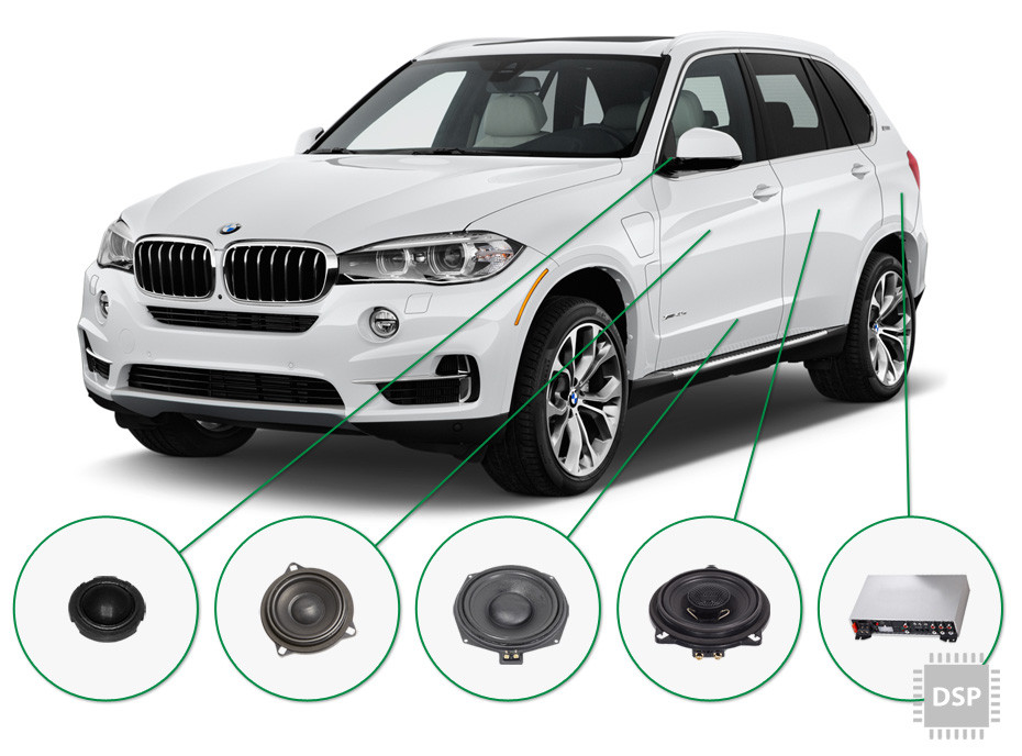 BMW X5 audio upgrade set 4