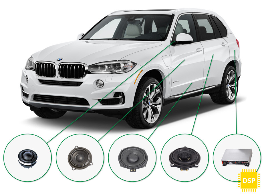 BMW X5 audio upgrade set 5