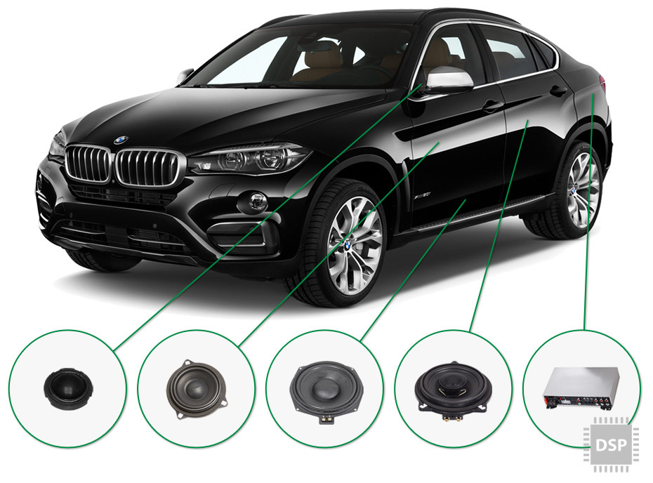 BMW X6 audio upgrade set 4