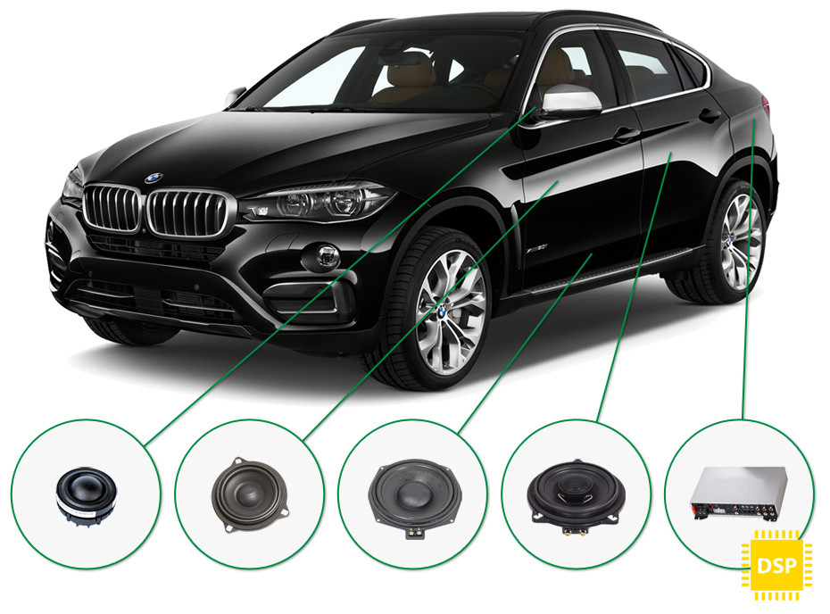 BMW X6 audio upgrade set 5