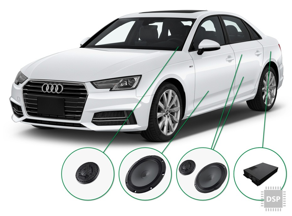 Audi A4 audio upgrade set 3