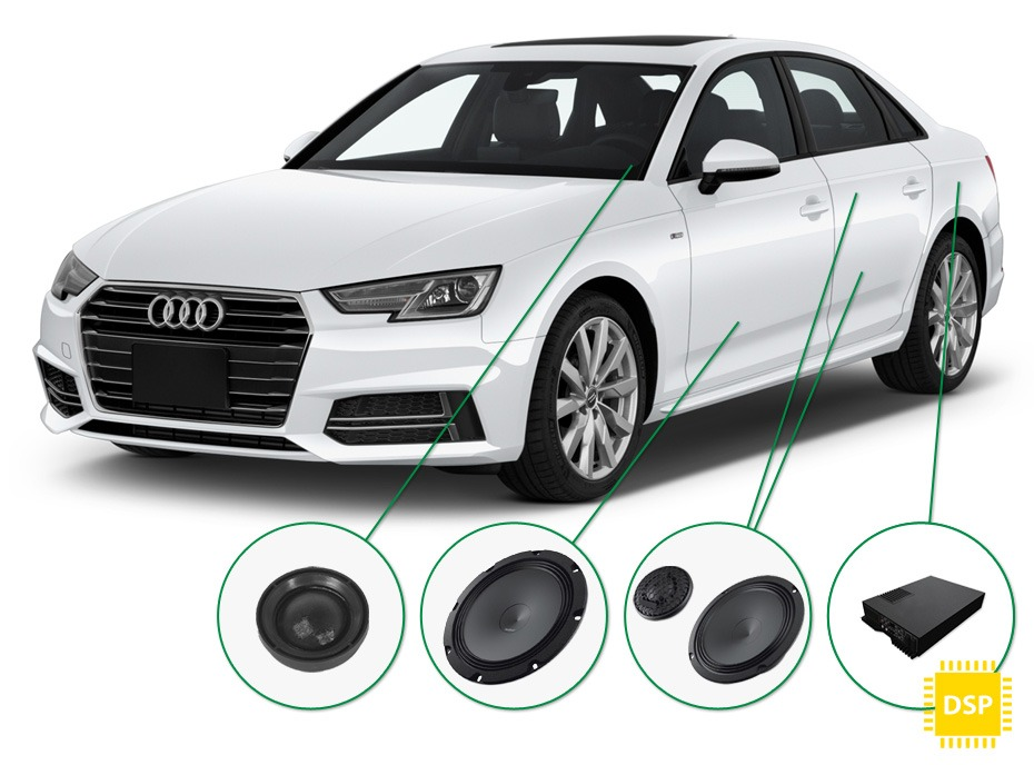 Audi A4 audio upgrade set 4