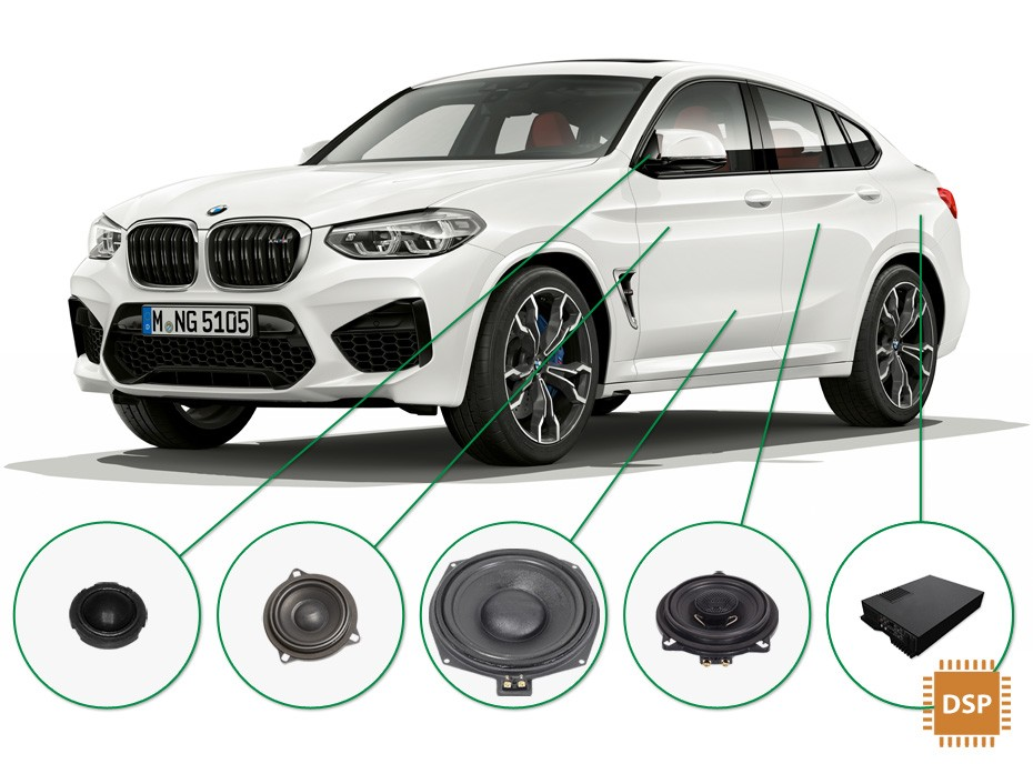BMW X4 audio upgrade set 3