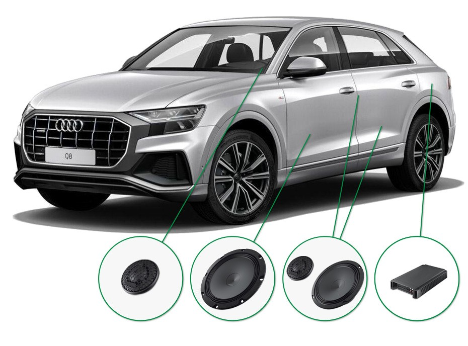 Audi Q8 Audio Upgrade Set 1