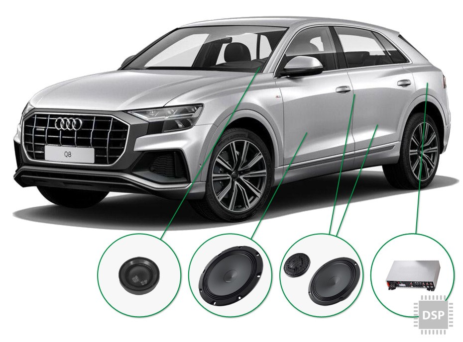 Audi Q8 Audio Upgrade Set 3