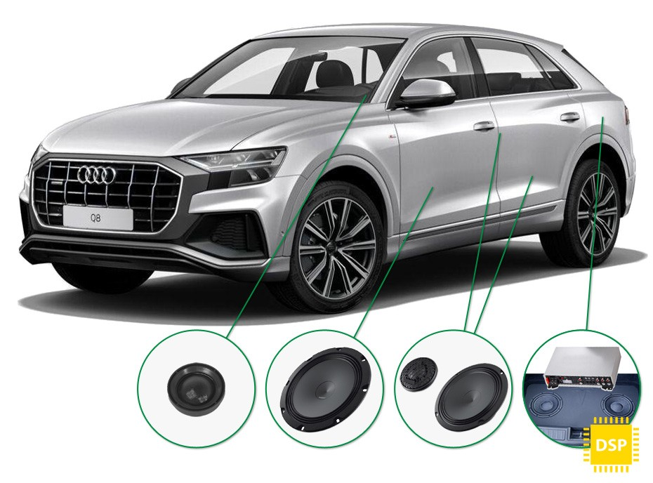 Audi Q8 Audio Upgrade Set 4