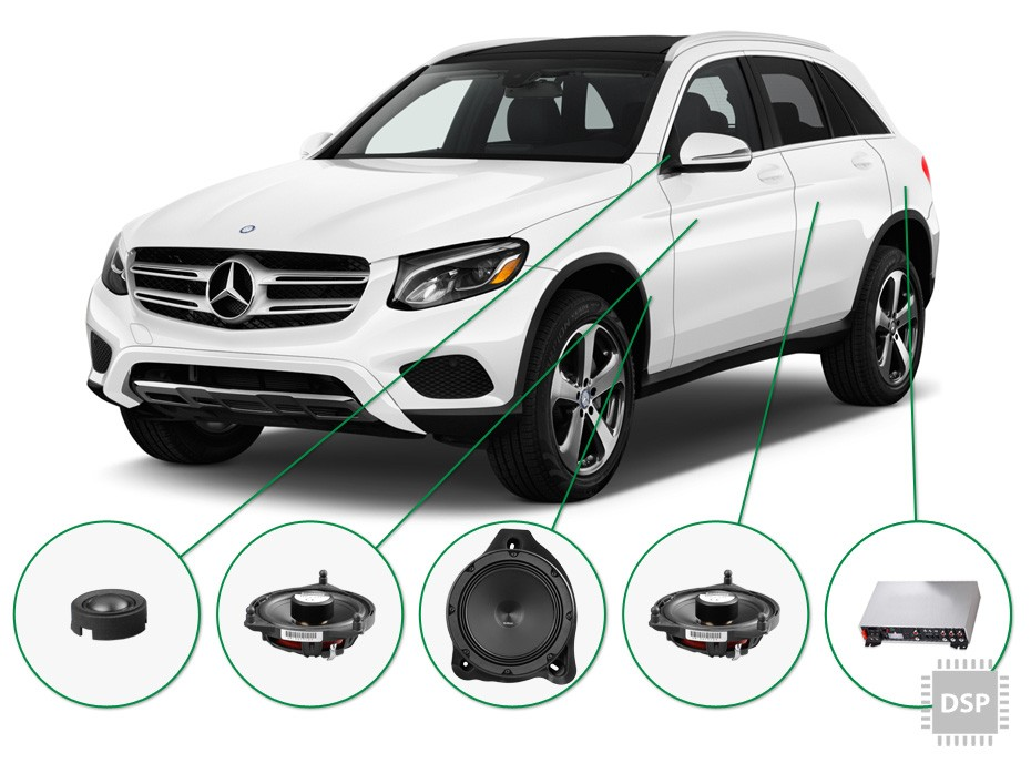 Mercedes GLC Audio Upgrade set 2