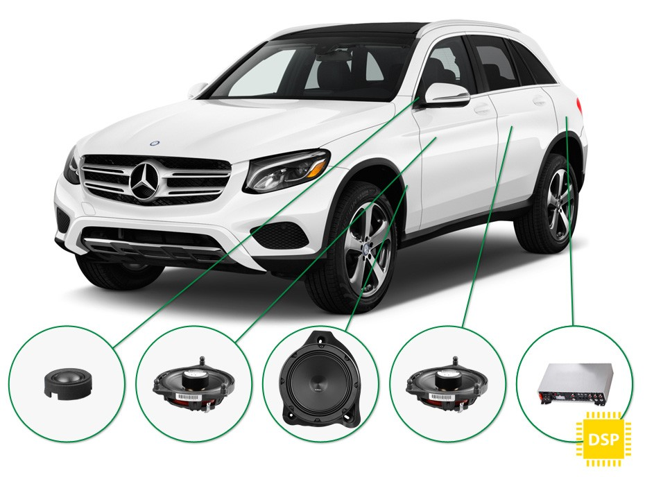 Mercedes GLC Audio Upgrade set 3
