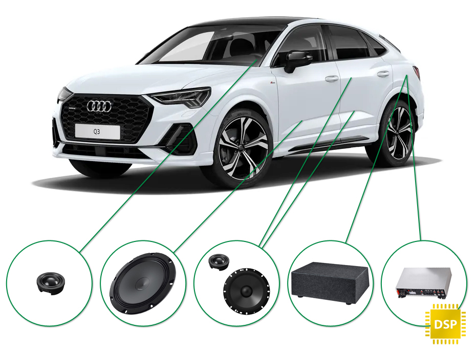 Audi Q3 audio upgrade set 2