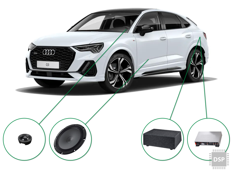 Audi Q3 audio upgrade set 3